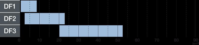 bondioli-pavesi-divisori-di-flusso-corpo-in-alluminio